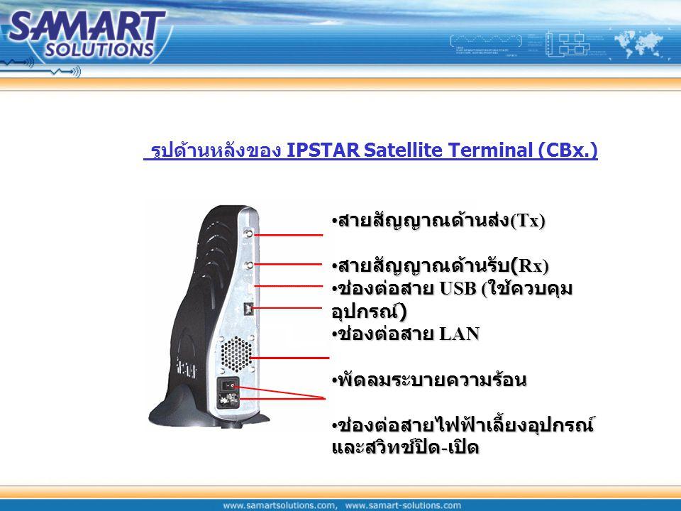 รูปด้านหลังของ IPSTAR Satellite Terminal (CBx.)