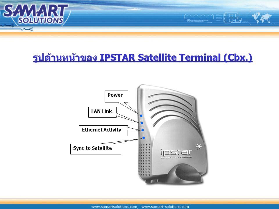รูปด้านหน้าของ IPSTAR Satellite Terminal (Cbx.)