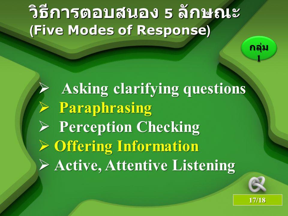 วิธีการตอบสนอง 5 ลักษณะ (Five Modes of Response)