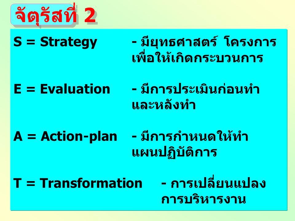 จัตุรัสที่ 2 S = Strategy - มียุทธศาสตร์ โครงการ เพื่อให้เกิดกระบวนการ