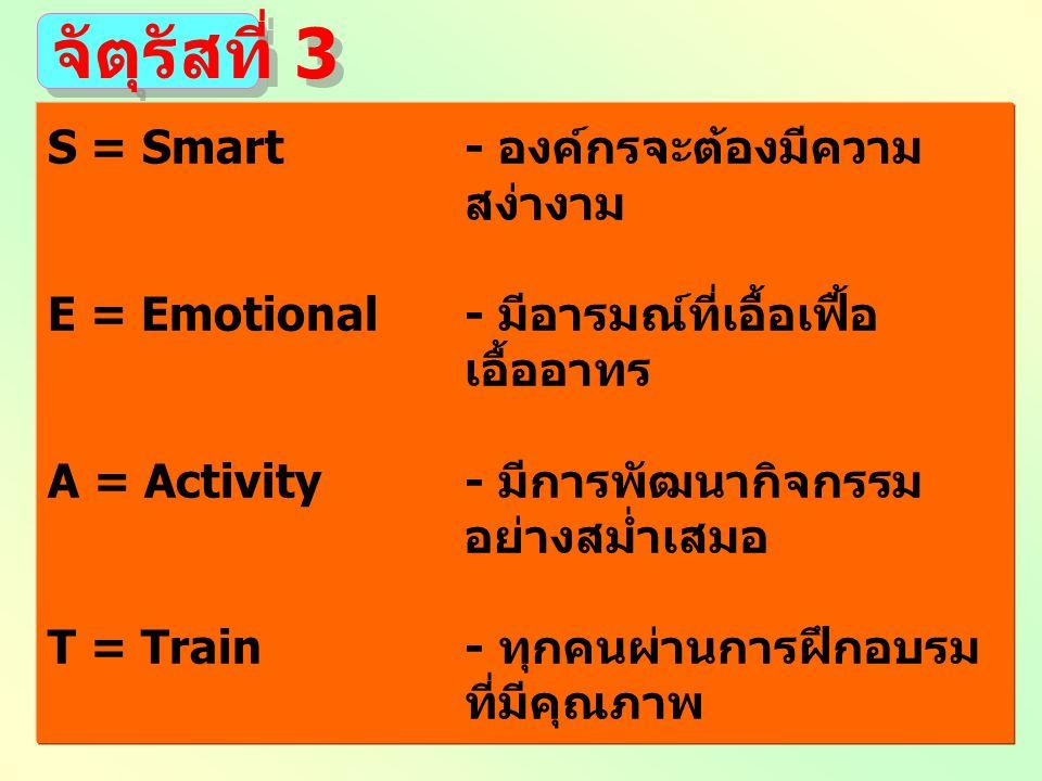 จัตุรัสที่ 3 S = Smart - องค์กรจะต้องมีความ สง่างาม