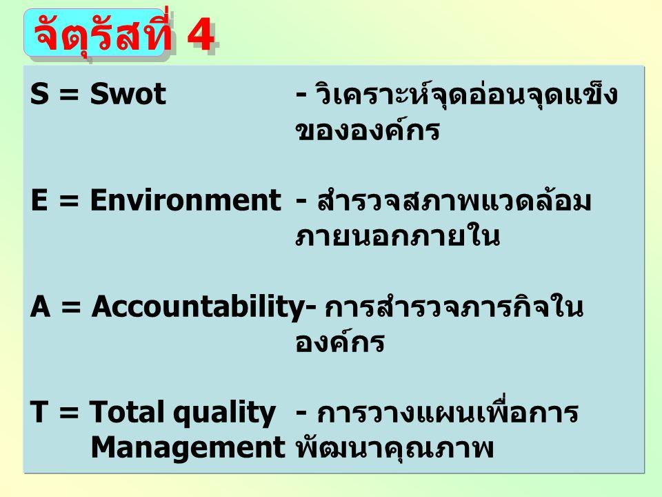 จัตุรัสที่ 4 S = Swot - วิเคราะห์จุดอ่อนจุดแข็ง ขององค์กร