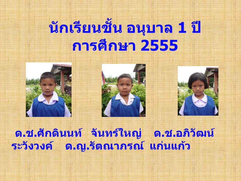 นักเรียนชั้น อนุบาล 1 ปีการศึกษา 2555