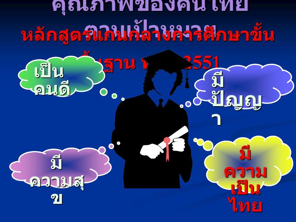 คุณภาพของคนไทยตามเป้าหมาย หลักสูตรแกนกลางการศึกษาขั้นพื้นฐาน พ.ศ.2551