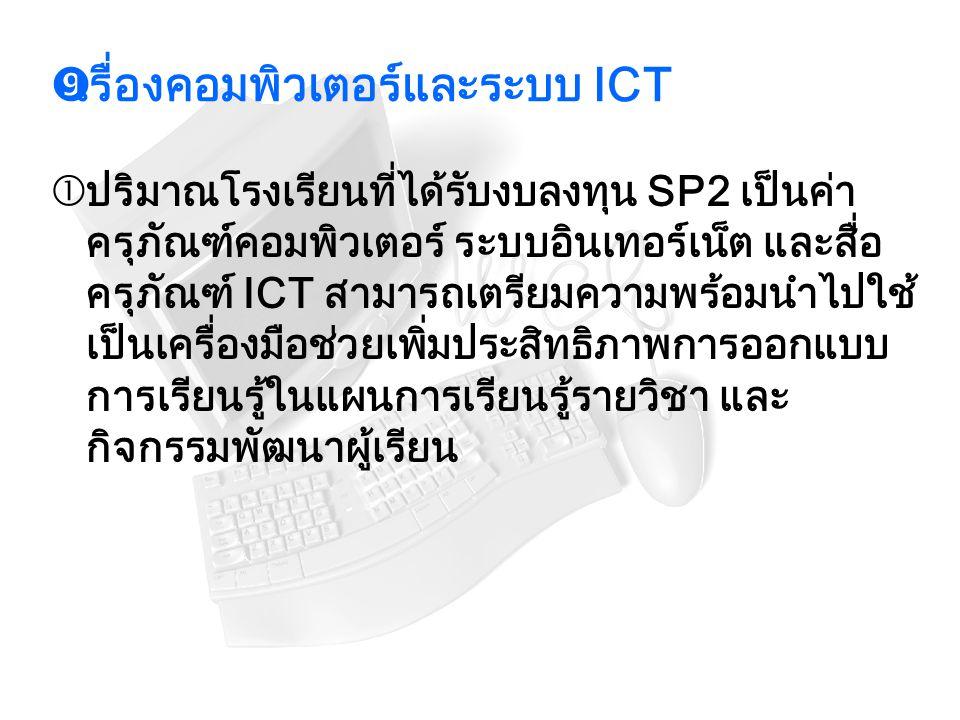 เรื่องคอมพิวเตอร์และระบบ ICT