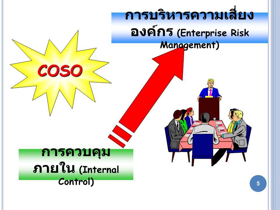 COSO การบริหารความเสี่ยงองค์กร (Enterprise Risk Management)