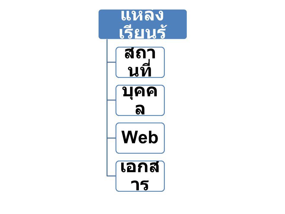 แหล่งเรียนรู้ สถานที่ บุคคล Web เอกสาร