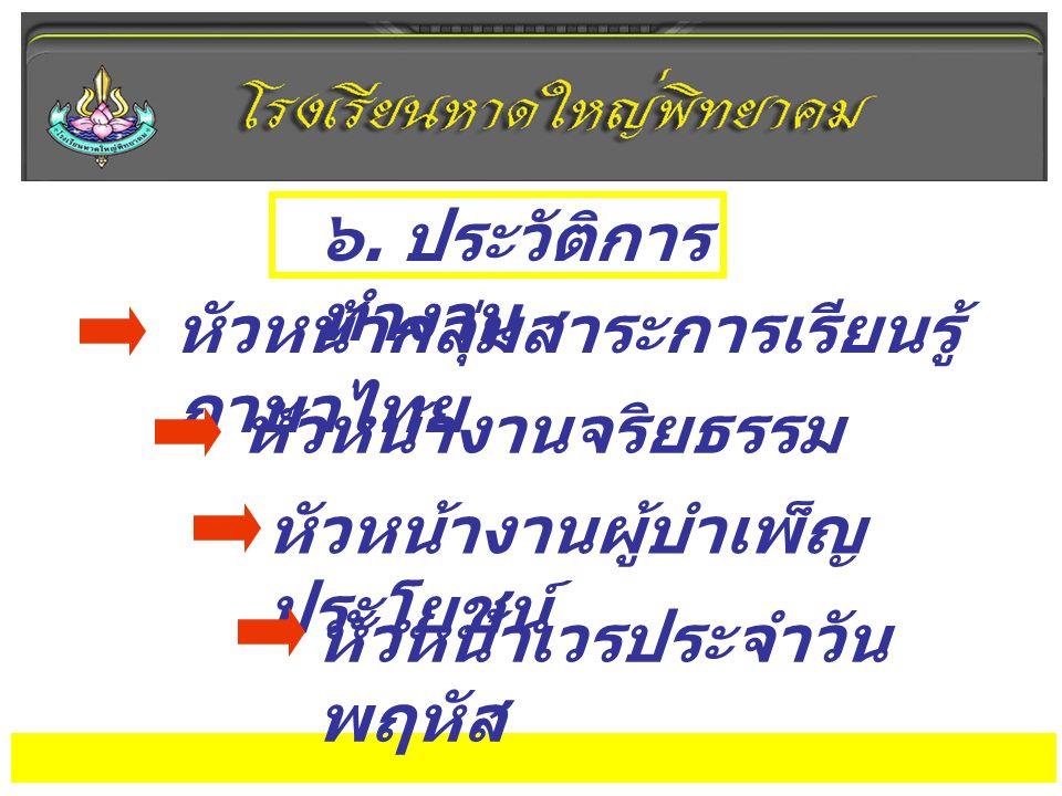 ๖. ประวัติการทำงาน หัวหน้ากลุ่มสาระการเรียนรู้ภาษาไทย. หัวหน้างานจริยธรรม. หัวหน้างานผู้บำเพ็ญประโยชน์