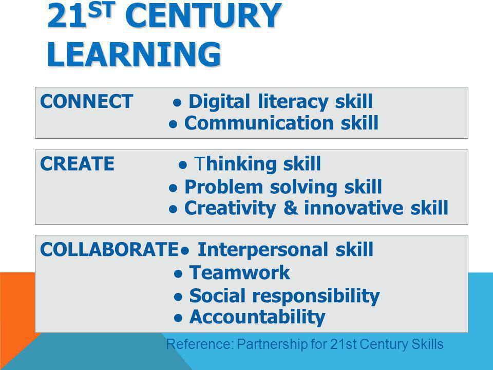 21st Century Learning CONNECT ● Digital literacy skill