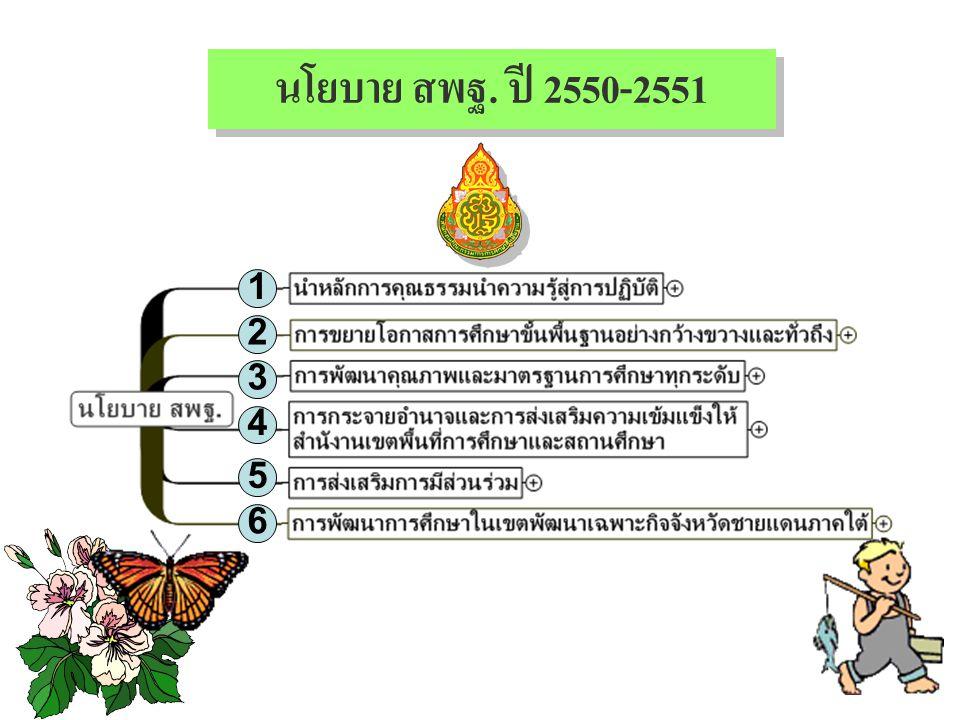 นโยบาย สพฐ. ปี 2550-2551 1 2 3 4 5 6