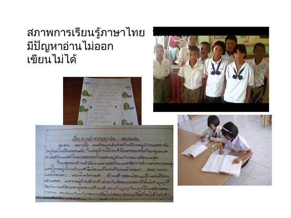 สภาพการเรียนรู้ภาษาไทย นักเรียน