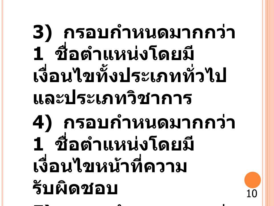 3) กรอบกำหนดมากกว่า 1 ชื่อตำแหน่งโดยมีเงื่อนไข ทั้งประเภททั่วไปและประเภท วิชาการ 4) กรอบกำหนดมากกว่า 1 ชื่อตำแหน่งโดยมีเงื่อนไข หน้าที่ความรับผิดชอบ 5) กรอบกำหนดมากกว่า 1 ชื่อตำแหน่งประเภท วิชาการด้วยกัน