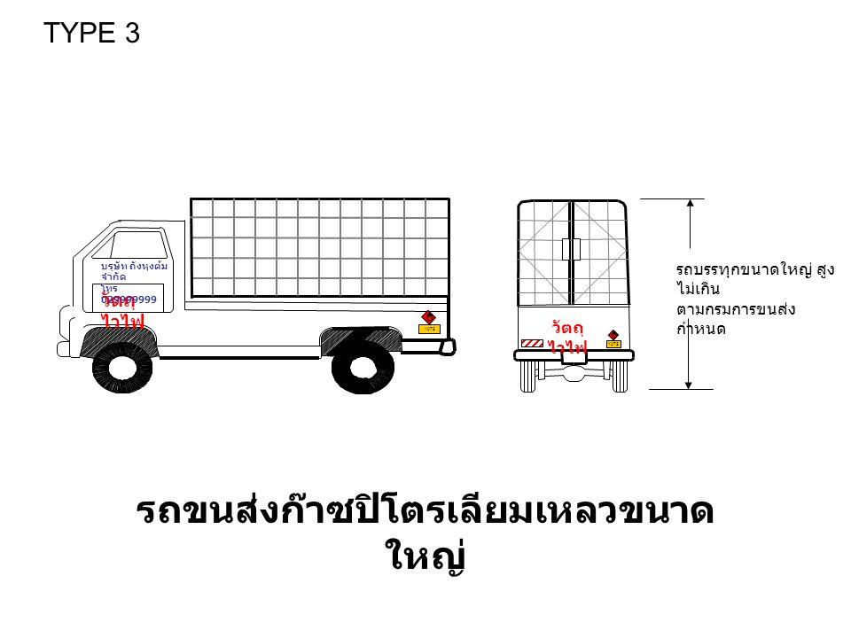 รถขนส่งก๊าซปิโตรเลียมเหลวขนาดใหญ่