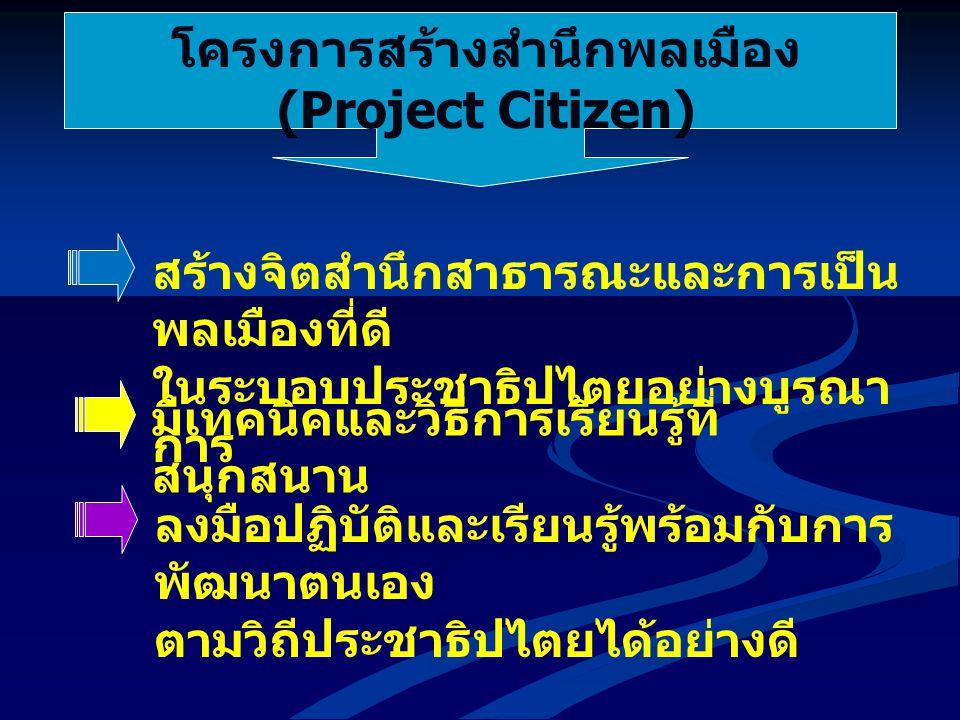 โครงการสร้างสำนึกพลเมือง