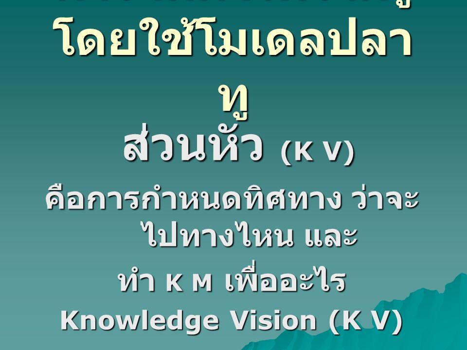 การจัดการความรู้ โดยใช้โมเดลปลาทู