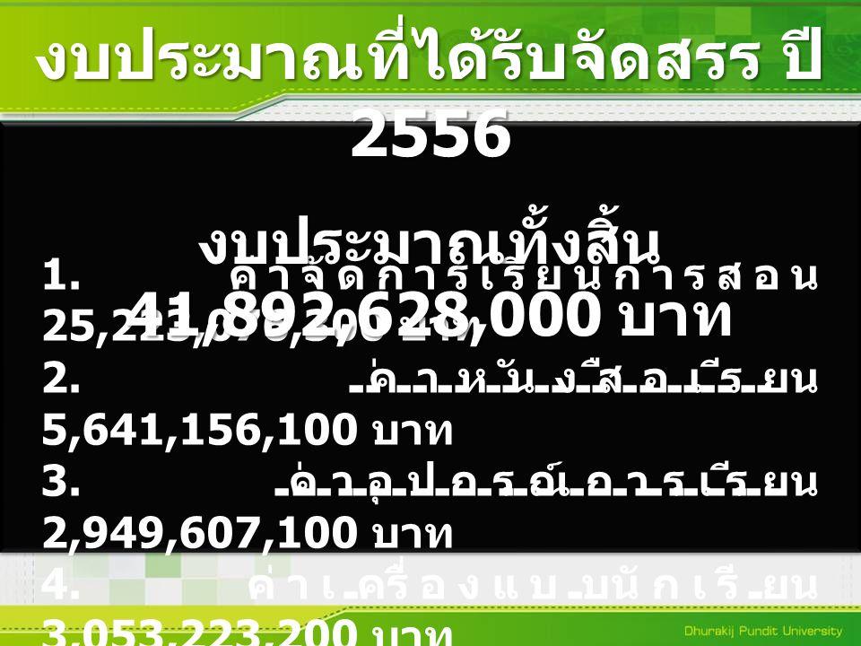 งบประมาณที่ได้รับจัดสรร ปี 2556