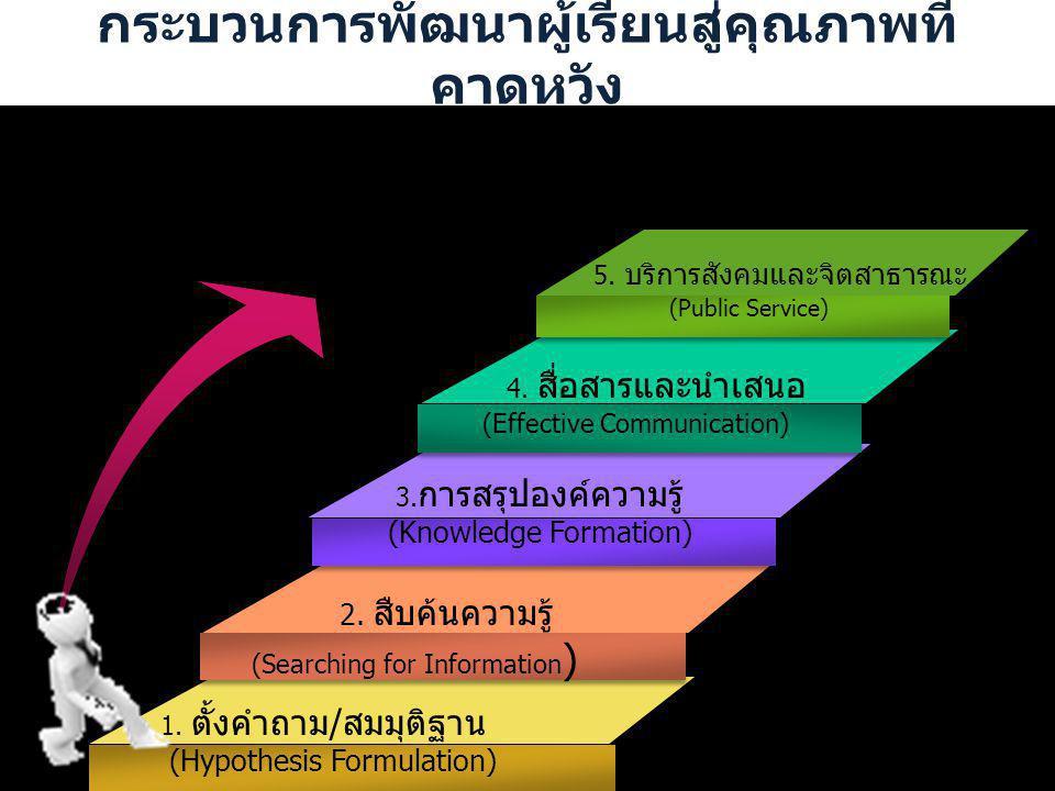 5. บริการสังคมและจิตสาธารณะ