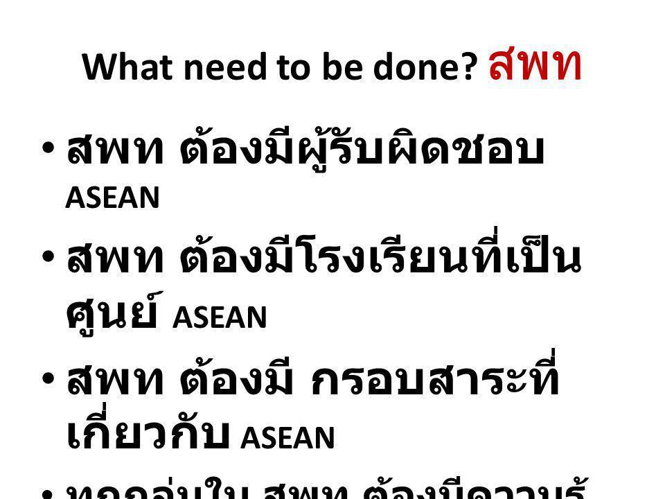 สพท ต้องมีผู้รับผิดชอบ ASEAN สพท ต้องมีโรงเรียนที่เป็นศูนย์ ASEAN