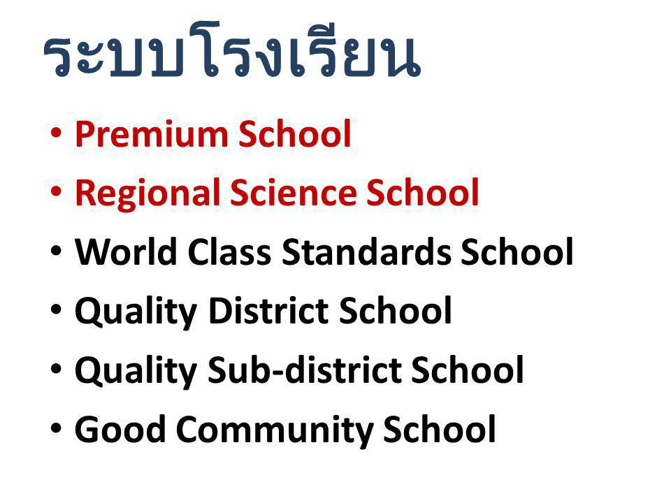 ระบบโรงเรียน Premium School Regional Science School