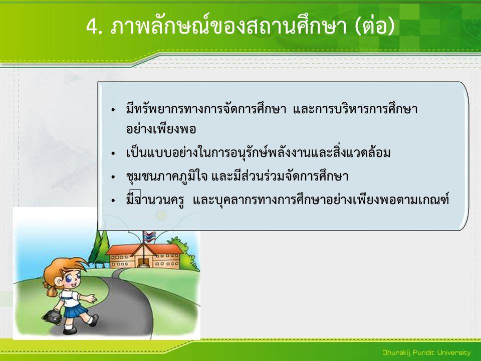 4. ภาพลักษณ์ของสถานศึกษา (ต่อ)