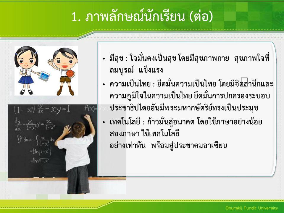 1. ภาพลักษณ์นักเรียน (ต่อ)