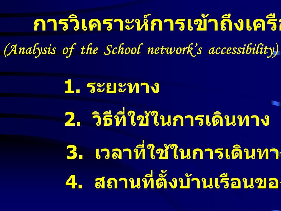 การวิเคราะห์การเข้าถึงเครือข่ายโรงเรียน