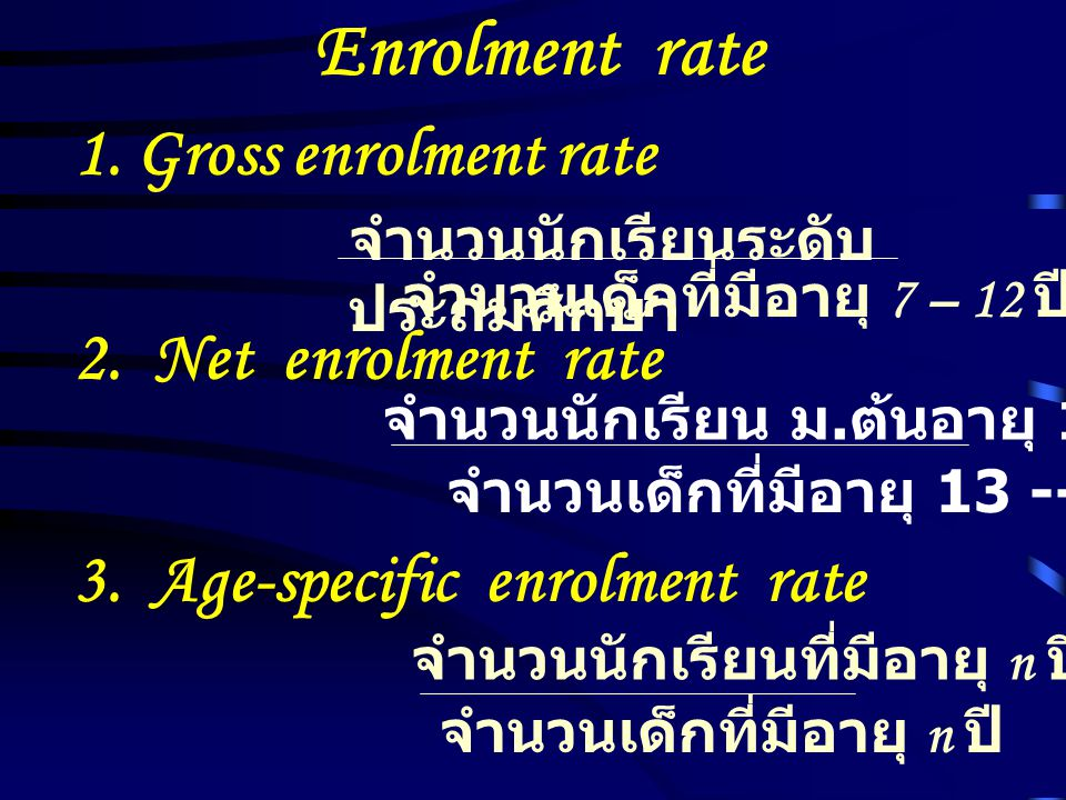 Enrolment rate 1. Gross enrolment rate 2. Net enrolment rate