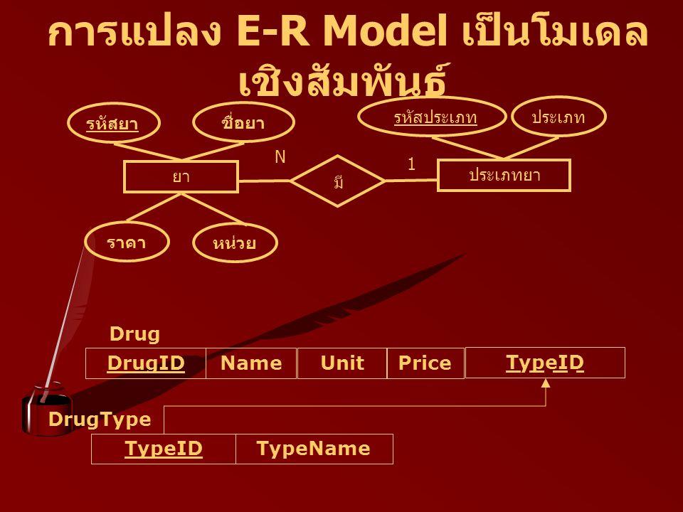 การแปลง E-R Model เป็นโมเดลเชิงสัมพันธ์