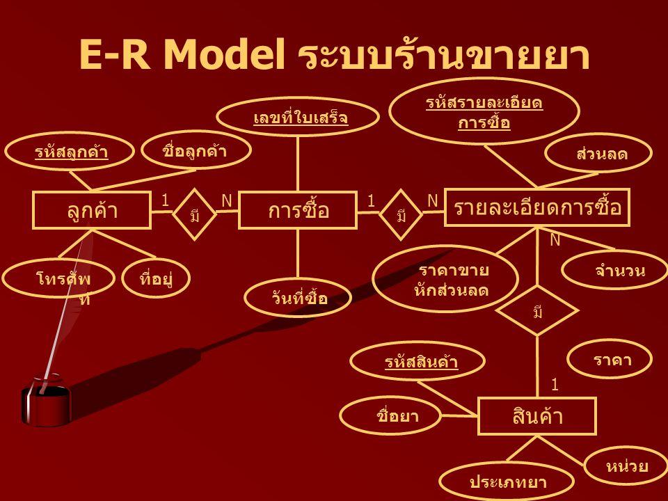 E-R Model ระบบร้านขายยา