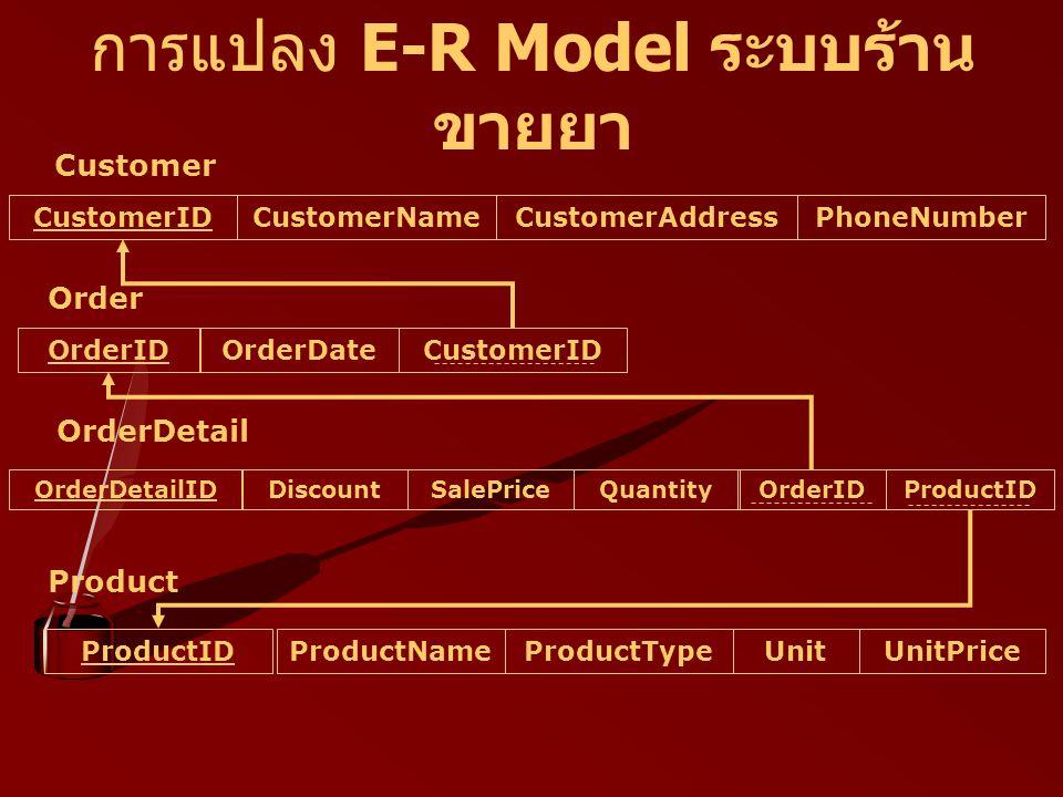 การแปลง E-R Model ระบบร้านขายยา