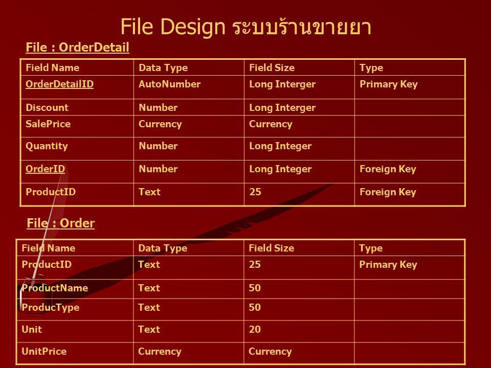 File Design ระบบร้านขายยา