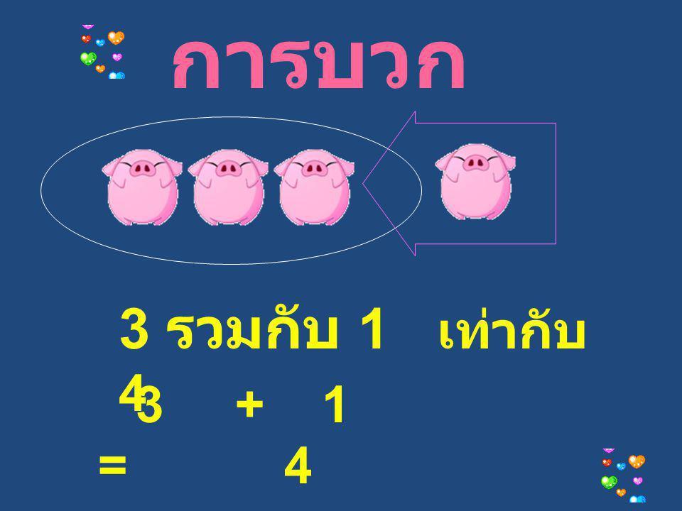การบวก 3 รวมกับ 1 เท่ากับ 4 3 + 1 = 4