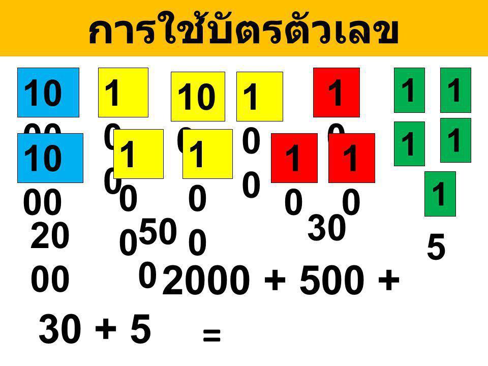 การใช้บัตรตัวเลข 2000 + 500 + 30 + 5 = 2535 1000 100 10 100 100 100