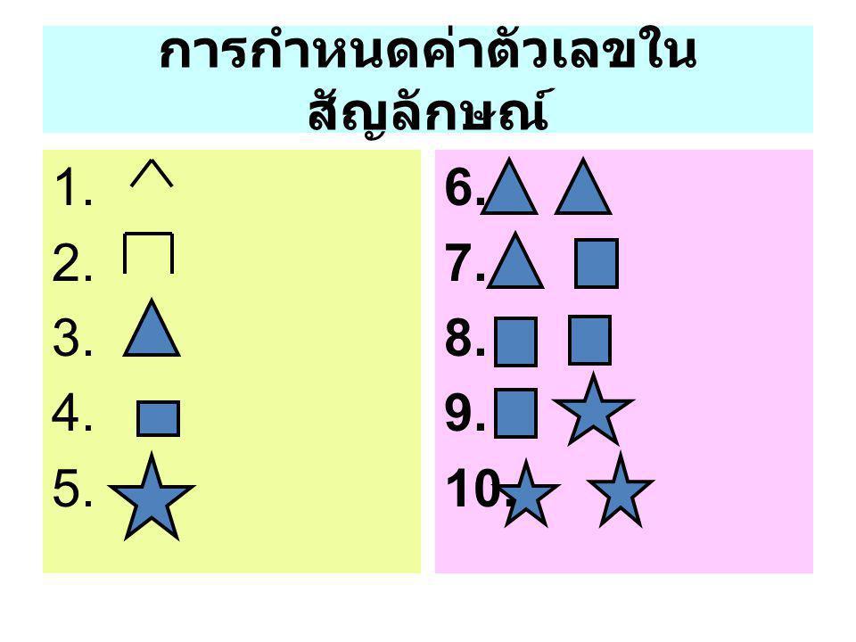 การกำหนดค่าตัวเลขในสัญลักษณ์