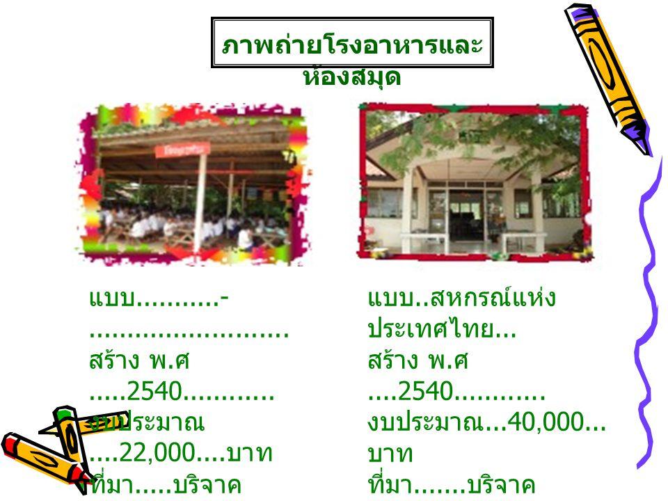 ภาพถ่ายโรงอาหารและห้องสมุด
