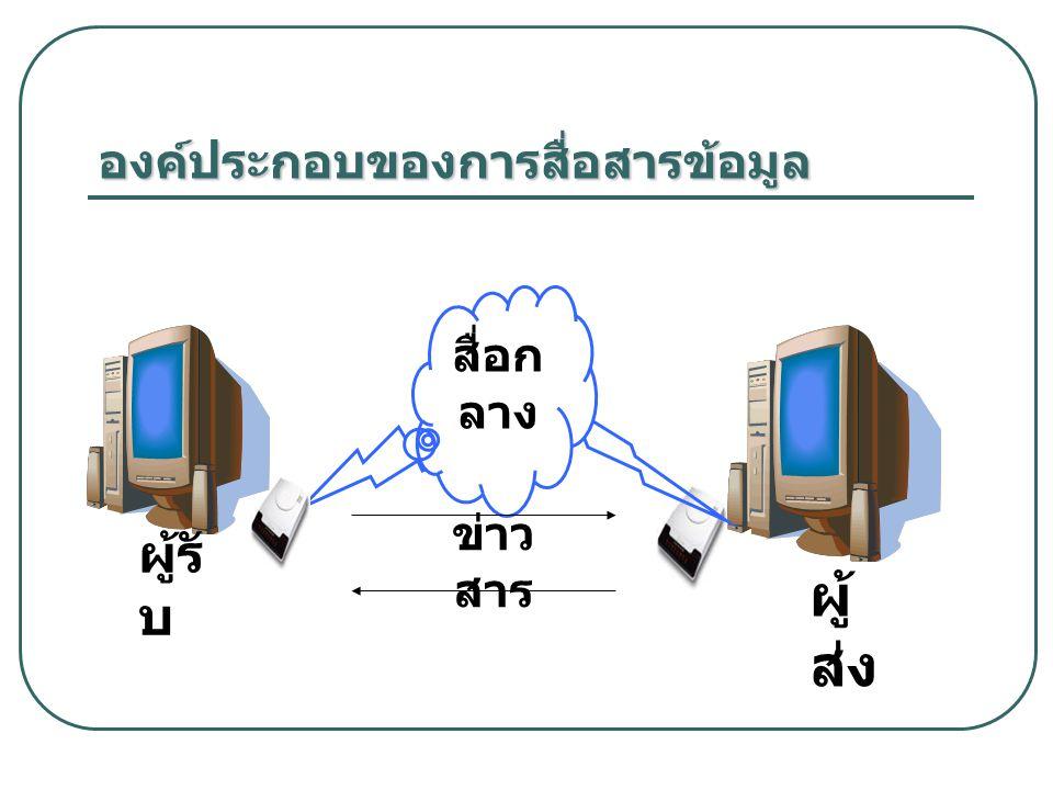 องค์ประกอบของการสื่อสารข้อมูล