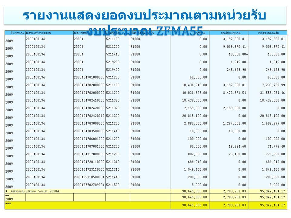 รายงานแสดงยอดงบประมาณตามหน่วยรับงบประมาณ ZFMA55