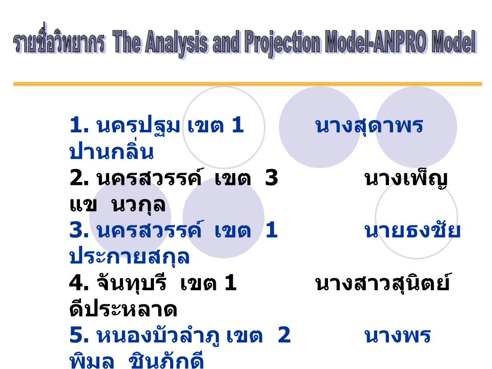 รายชื่อวิทยากร The Analysis and Projection Model-ANPRO Model