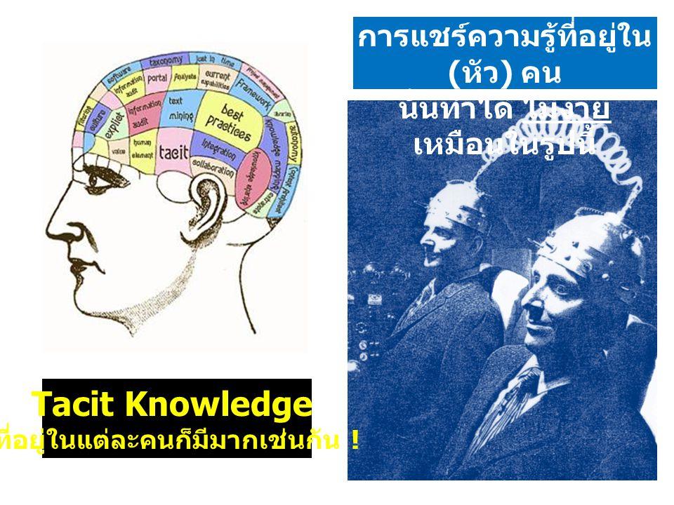 Tacit Knowledge การแชร์ความรู้ที่อยู่ใน (หัว) คน