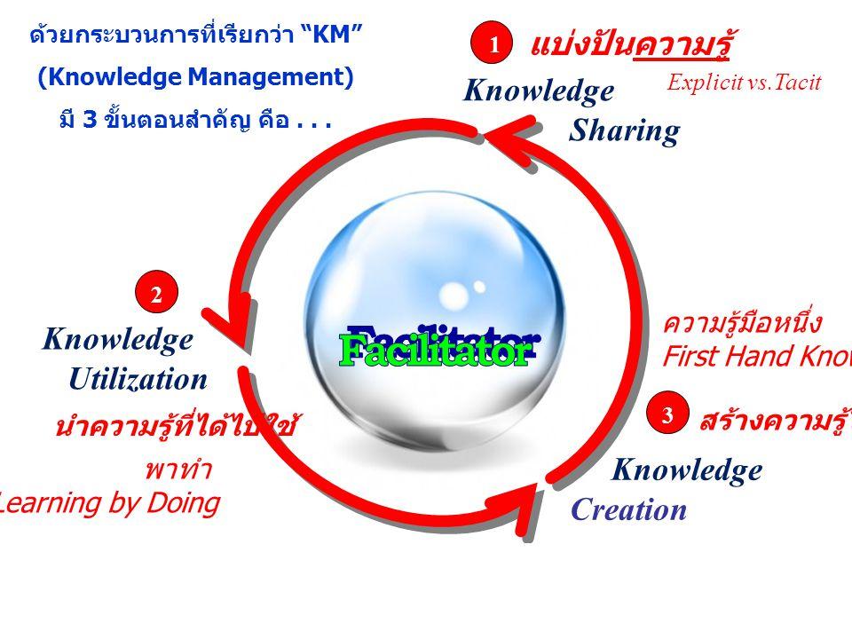 ด้วยกระบวนการที่เรียกว่า KM (Knowledge Management)