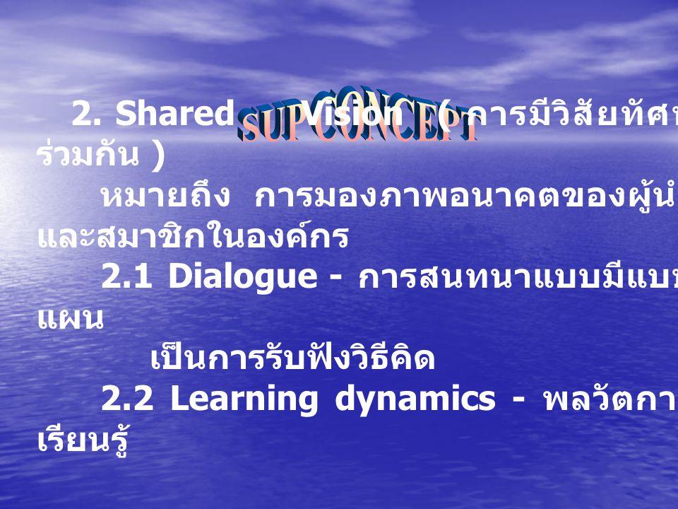 SUP CONCEPT 2. Shared Vision ( การมีวิสัยทัศน์ร่วมกัน ) หมายถึง การมองภาพอนาคตของผู้นำและสมาชิกในองค์กร
