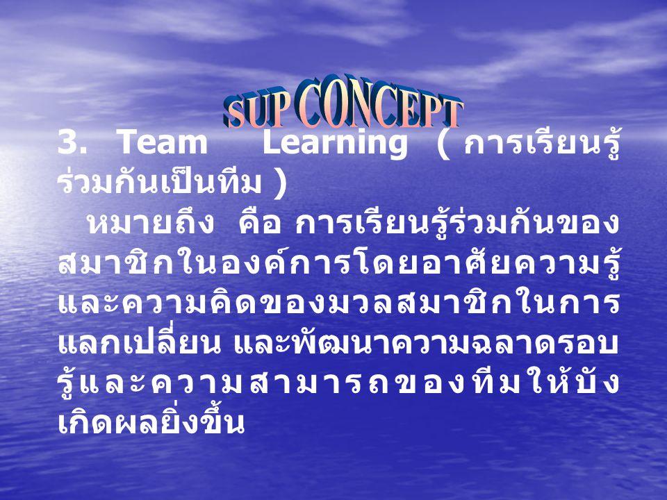 SUP CONCEPT 3. Team Learning ( การเรียนรู้ร่วมกันเป็นทีม )