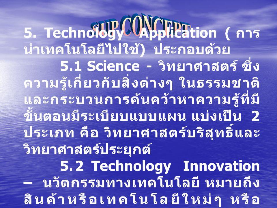 SUP CONCEPT 5. Technology Application ( การนำเทคโนโลยีไปใช้) ประกอบด้วย.