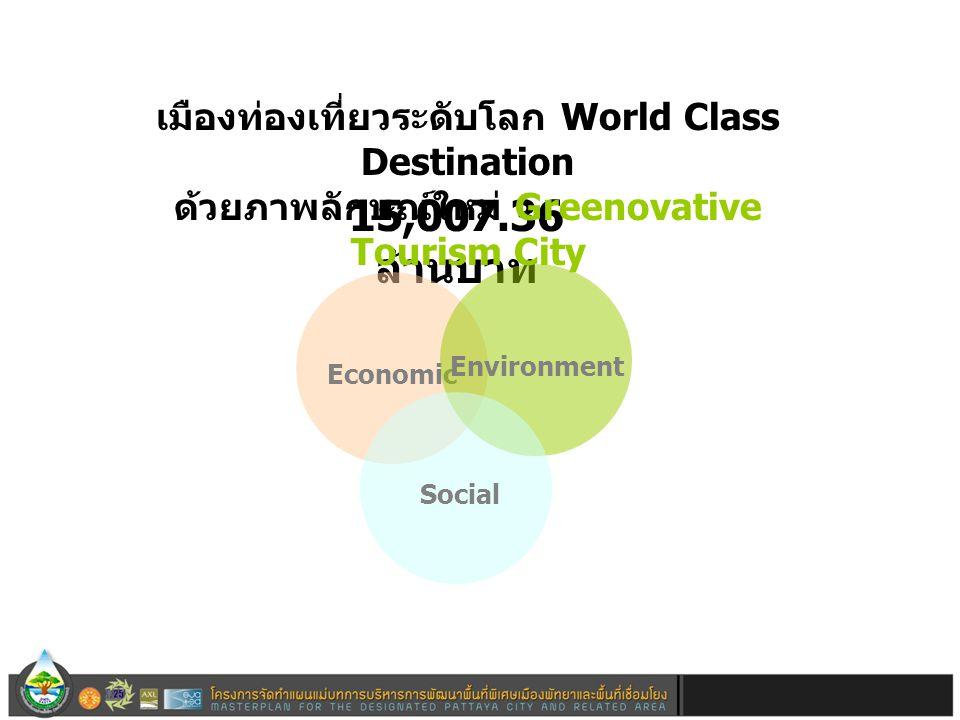 15,007.36 ล้านบาท เมืองท่องเที่ยวระดับโลก World Class Destination