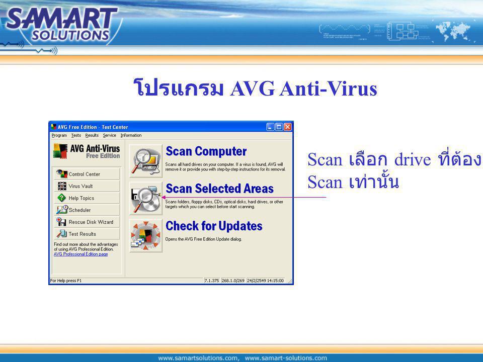 โปรแกรม AVG Anti-Virus