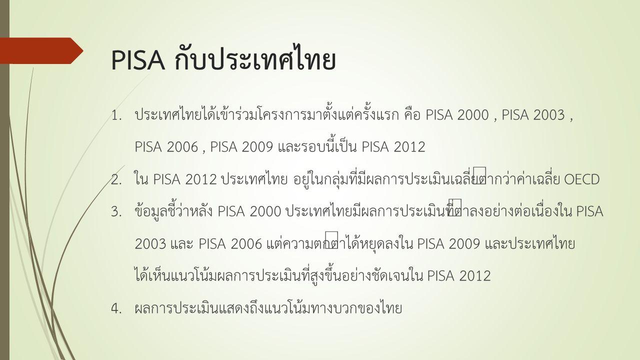 PISA กับประเทศไทย