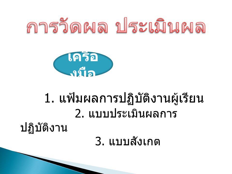 1. แฟ้มผลการปฏิบัติงานผู้เรียน