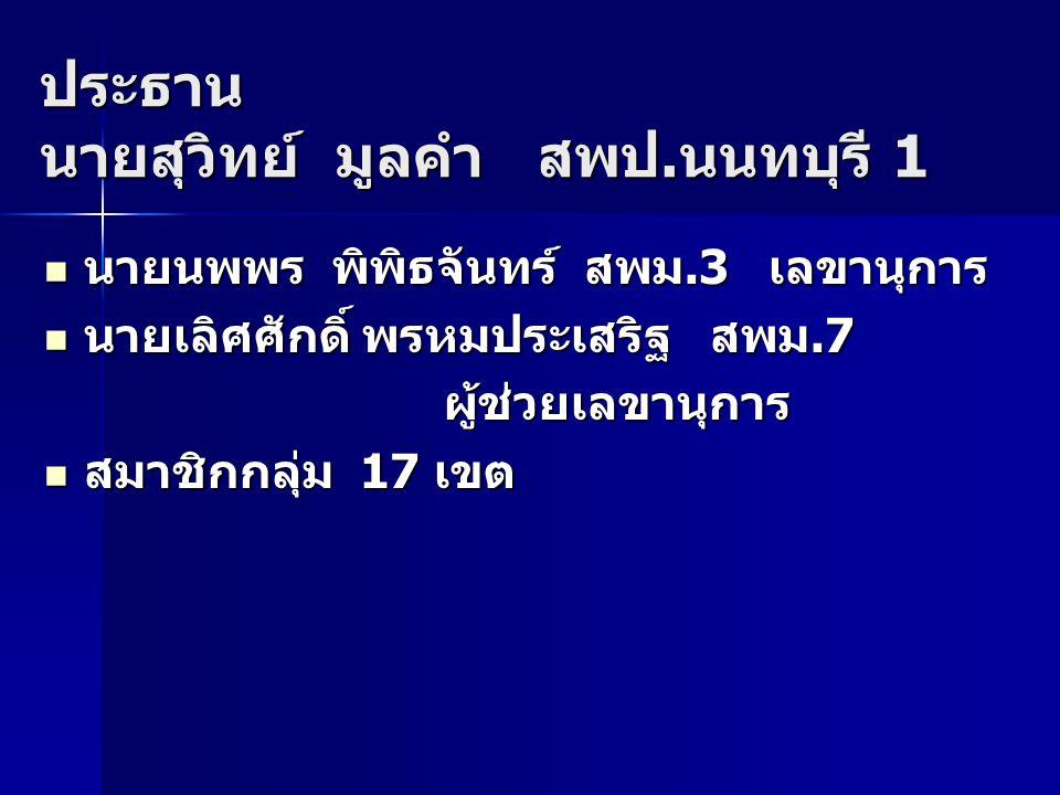 ประธาน นายสุวิทย์ มูลคำ สพป.นนทบุรี 1