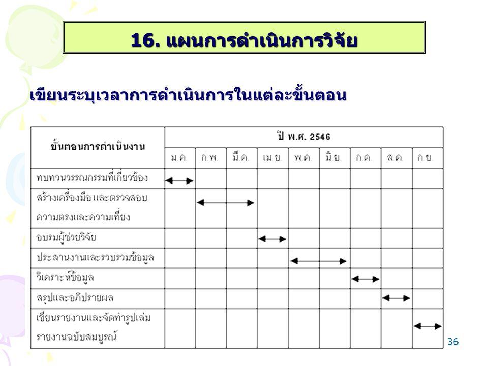 16. แผนการดำเนินการวิจัย