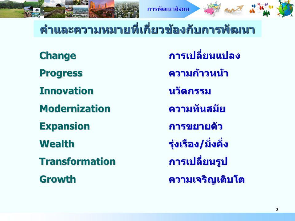 คำและความหมายที่เกี่ยวข้องกับการพัฒนา